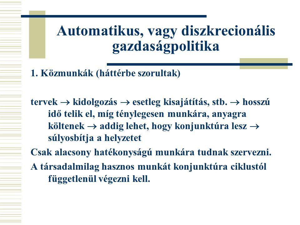 Automatikus, vagy diszkrecionális gazdaságpolitika 1.