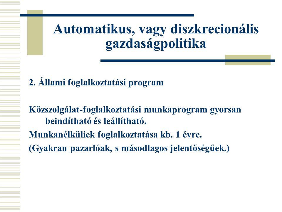 Automatikus, vagy diszkrecionális gazdaságpolitika 2.