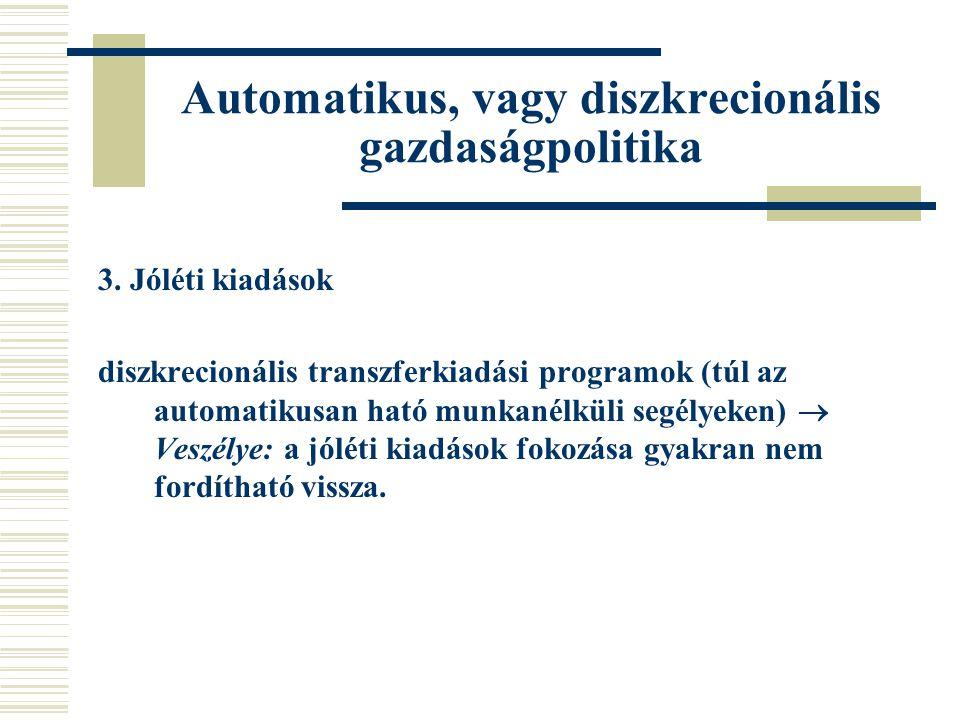 Automatikus, vagy diszkrecionális gazdaságpolitika 3.