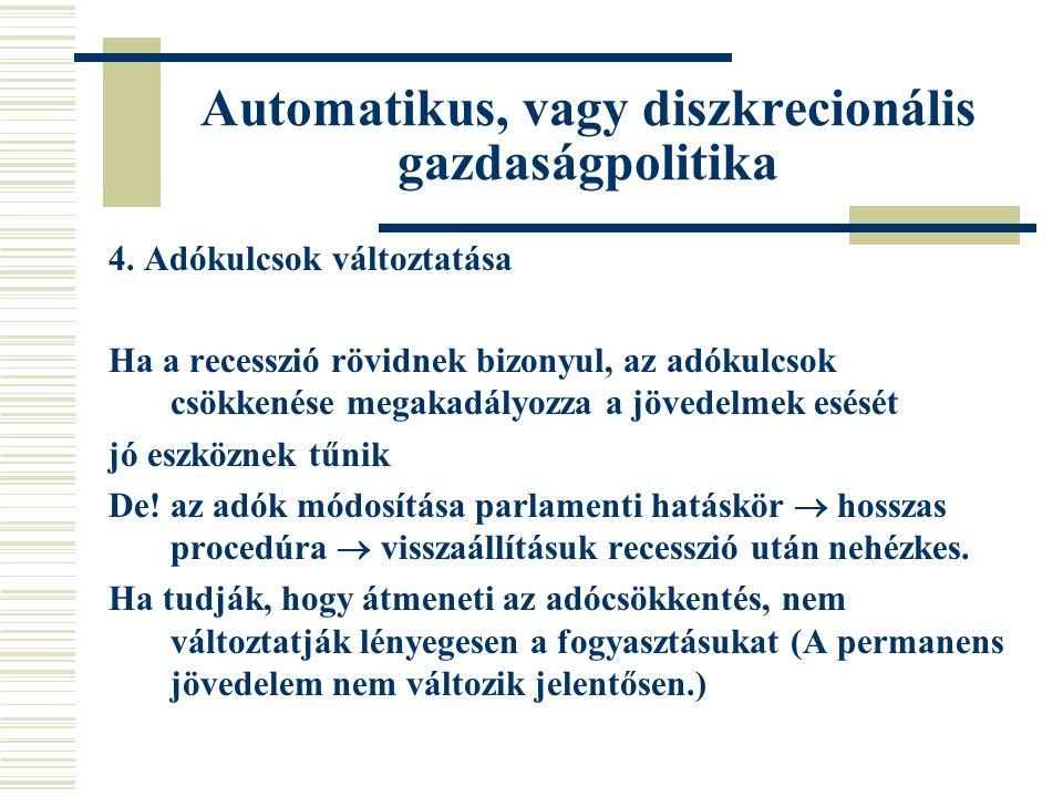 Automatikus, vagy diszkrecionális gazdaságpolitika 4.