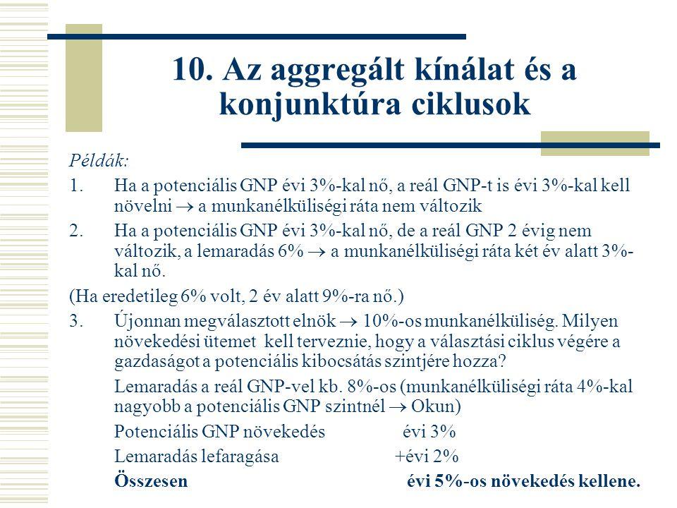 10. Az aggregált kínálat és a konjunktúra ciklusok Példák: 1.Ha a potenciális GNP évi 3%-kal nő, a reál GNP-t is évi 3%-kal kell növelni  a munkanélk