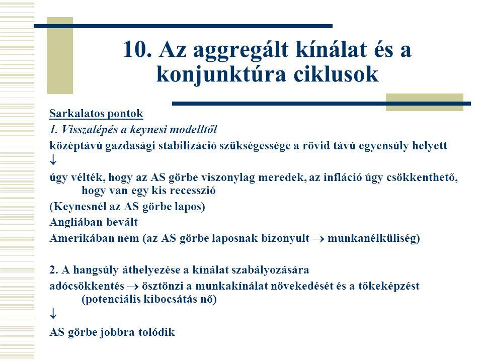10.Az aggregált kínálat és a konjunktúra ciklusok Sarkalatos pontok 1.