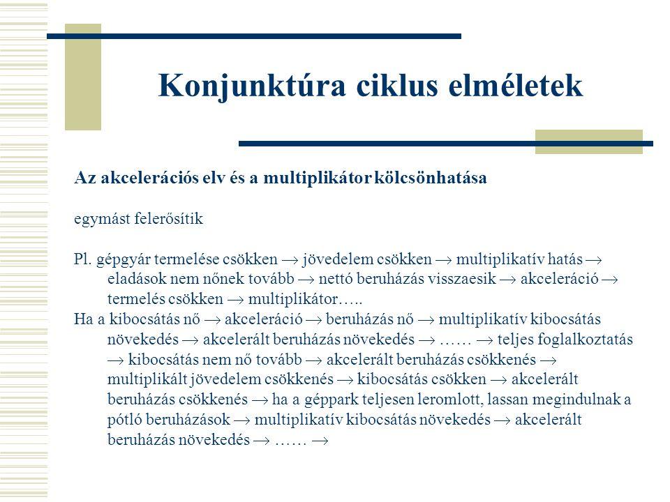 Konjunktúra ciklus elméletek Az akcelerációs elv és a multiplikátor kölcsönhatása egymást felerősítik Pl.