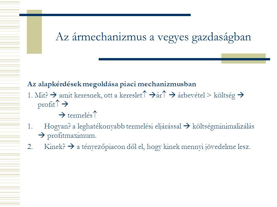 Az ármechanizmus a vegyes gazdaságban Az alapkérdések megoldása piaci mechanizmusban 1.