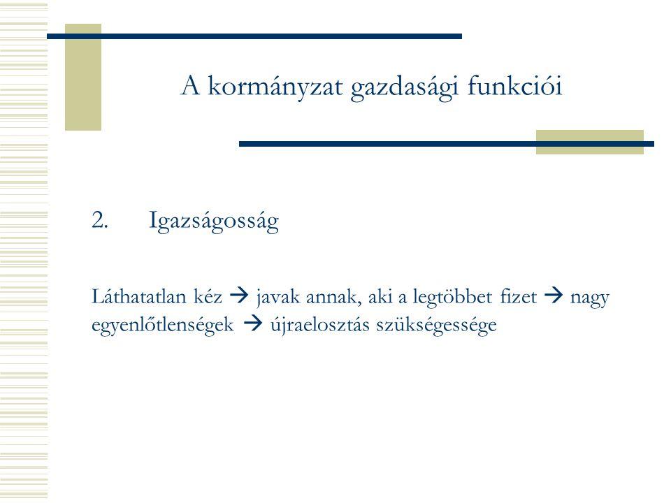 A kormányzat gazdasági funkciói 2.