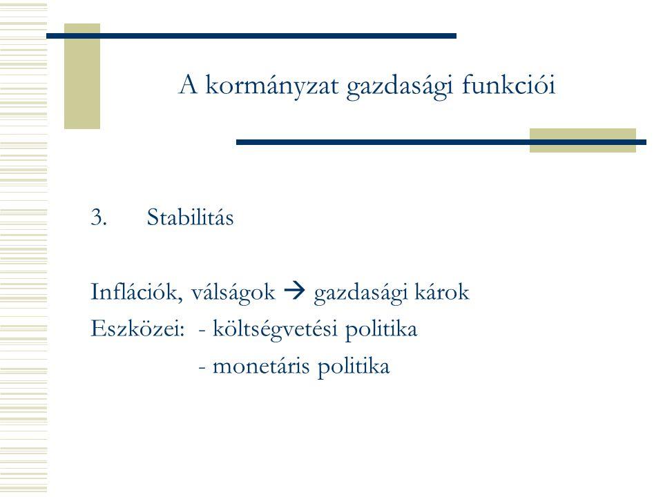 A kormányzat gazdasági funkciói 3.