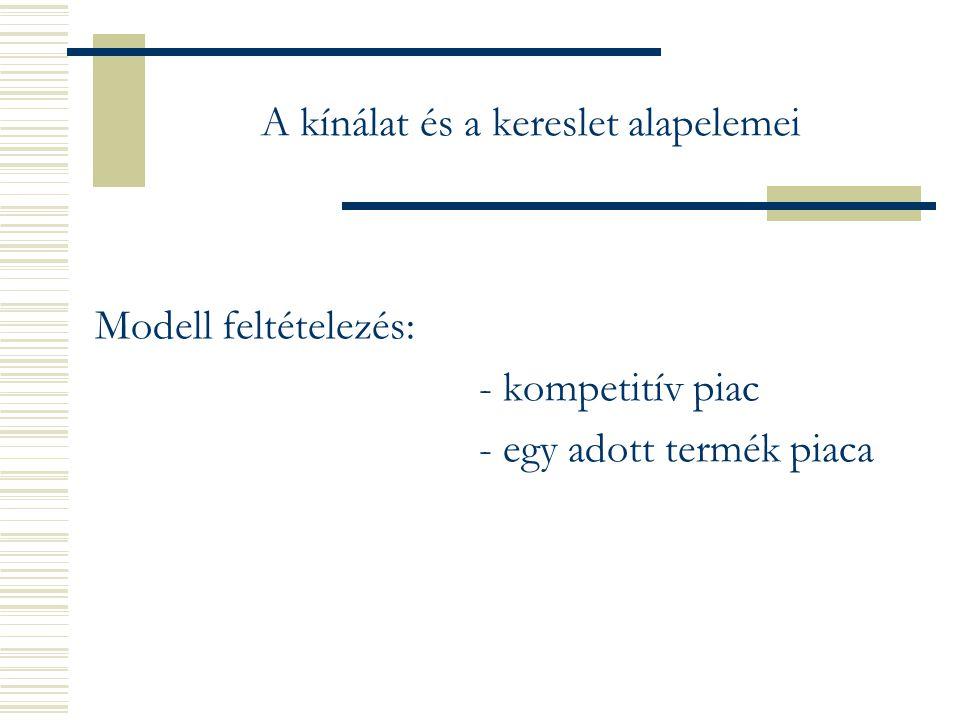 A kínálat és a kereslet alapelemei Modell feltételezés: - kompetitív piac - egy adott termék piaca