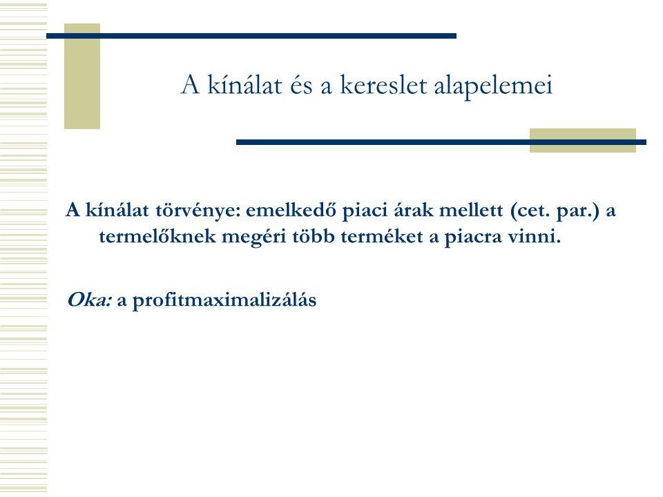 A kínálat és a kereslet alapelemei A kínálat törvénye: emelkedő piaci árak mellett (cet.