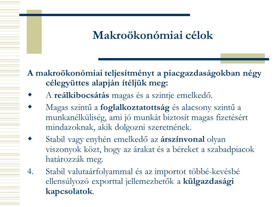Makroökonómiai célok A makroökonómiai teljesítményt a piacgazdaságokban négy célegyüttes alapján ítéljük meg:  A reálkibocsátás magas és a szintje emelkedő.