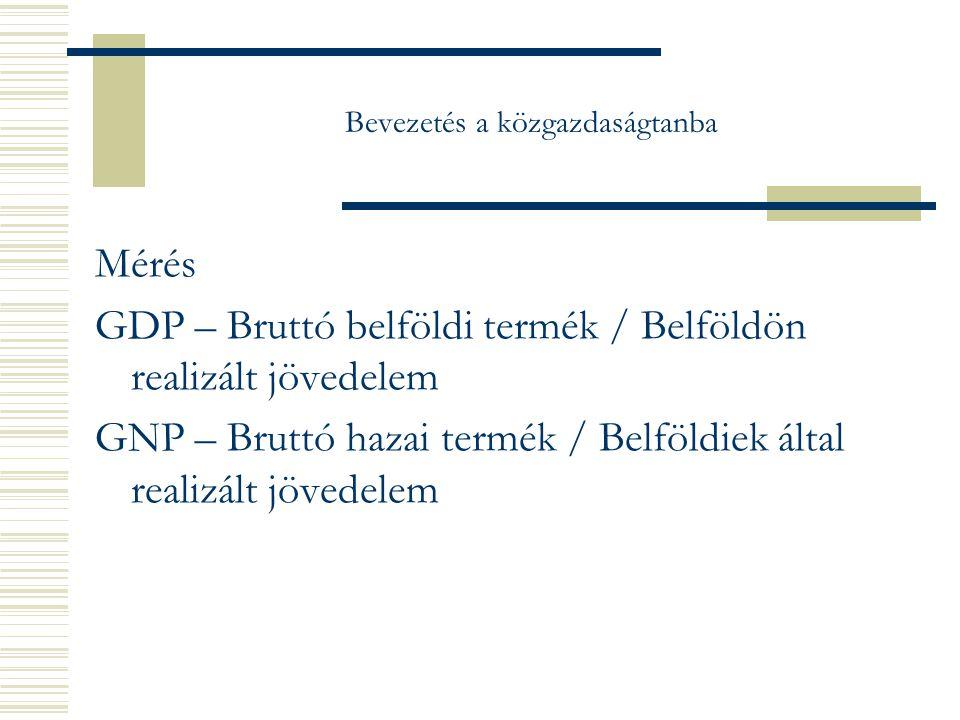 Bevezetés a közgazdaságtanba Mérés GDP – Bruttó belföldi termék / Belföldön realizált jövedelem GNP – Bruttó hazai termék / Belföldiek által realizált jövedelem