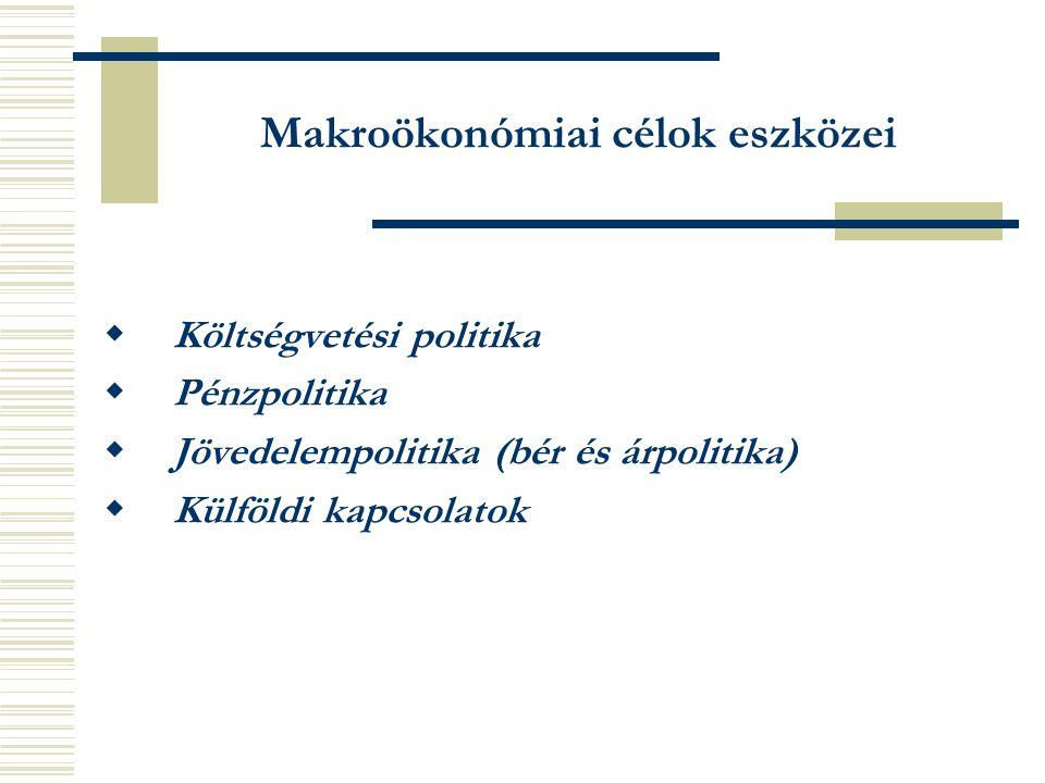 Makroökonómiai célok eszközei  Költségvetési politika  Pénzpolitika  Jövedelempolitika (bér és árpolitika)  Külföldi kapcsolatok