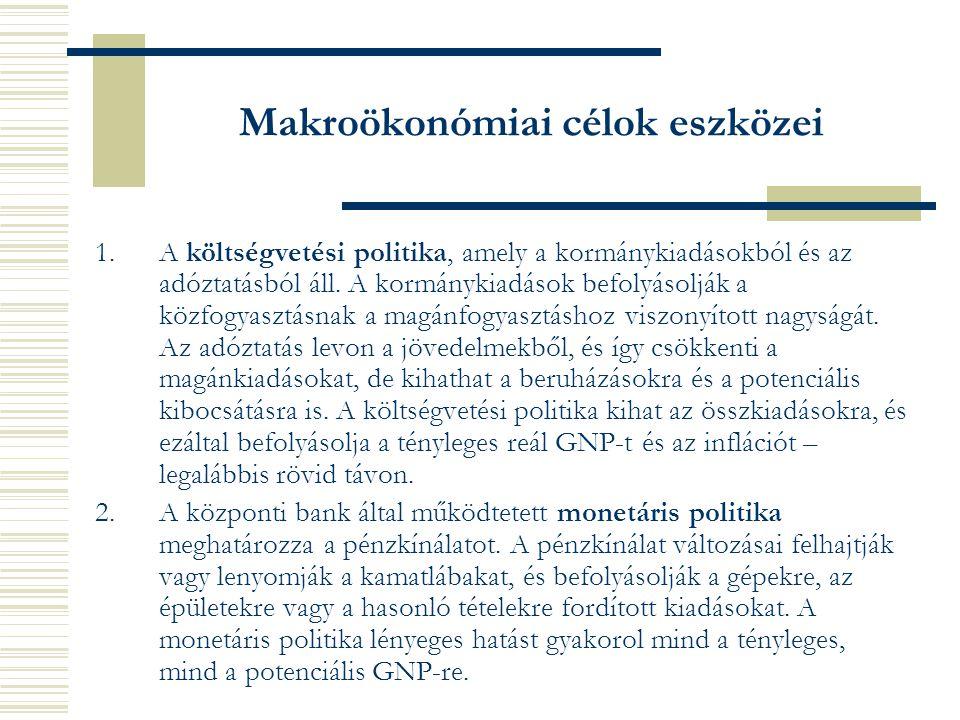 Makroökonómiai célok eszközei 1.A költségvetési politika, amely a kormánykiadásokból és az adóztatásból áll.