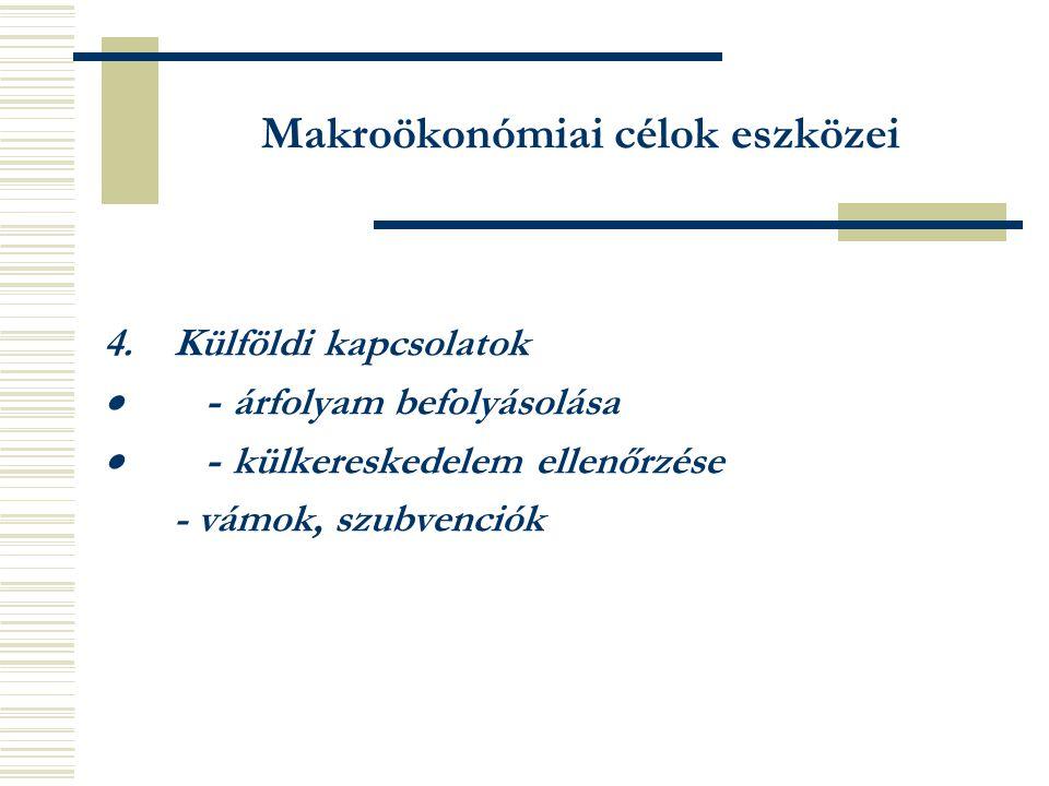 Makroökonómiai célok eszközei 4.Külföldi kapcsolatok  - árfolyam befolyásolása  - külkereskedelem ellenőrzése - vámok, szubvenciók