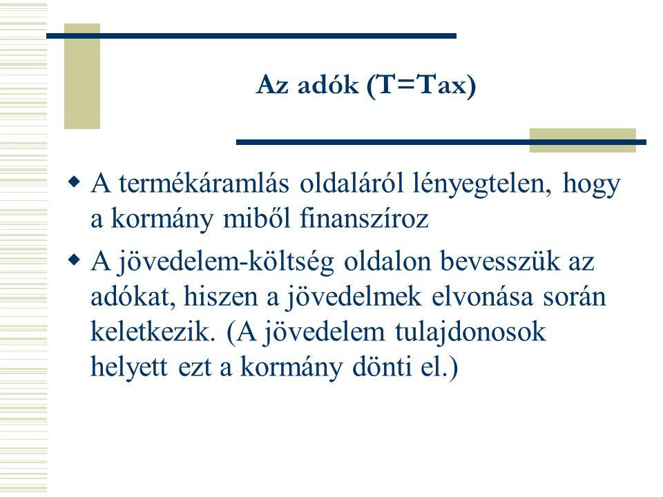 Az adók (T=Tax)  A termékáramlás oldaláról lényegtelen, hogy a kormány miből finanszíroz  A jövedelem-költség oldalon bevesszük az adókat, hiszen a jövedelmek elvonása során keletkezik.