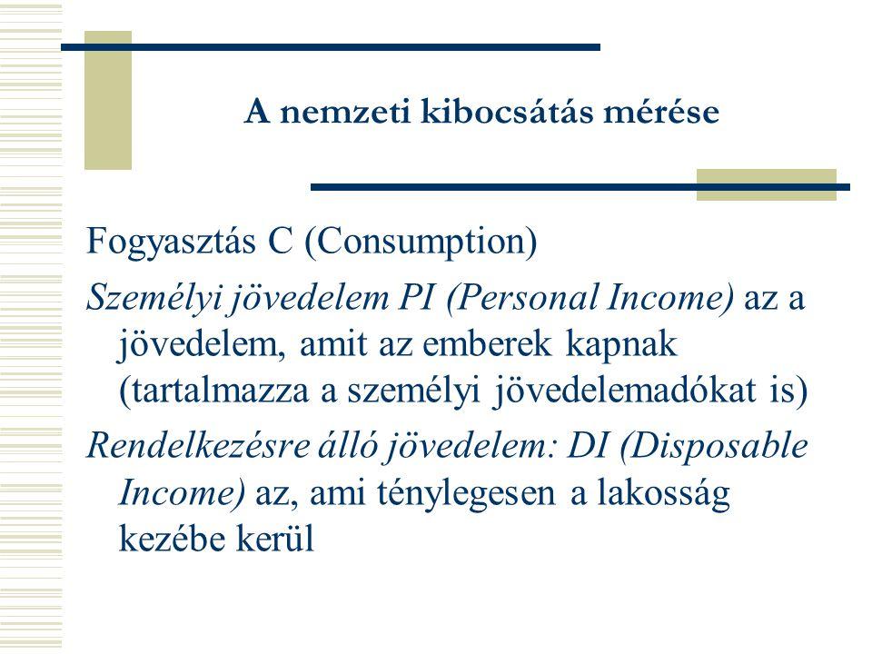 A nemzeti kibocsátás mérése Fogyasztás C (Consumption) Személyi jövedelem PI (Personal Income) az a jövedelem, amit az emberek kapnak (tartalmazza a személyi jövedelemadókat is) Rendelkezésre álló jövedelem: DI (Disposable Income) az, ami ténylegesen a lakosság kezébe kerül