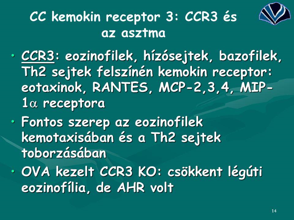 14 CCR3: eozinofilek, hízósejtek, bazofilek, Th2 sejtek felszínén kemokin receptor: eotaxinok, RANTES, MCP-2,3,4, MIP- 1  receptoraCCR3: eozinofilek,