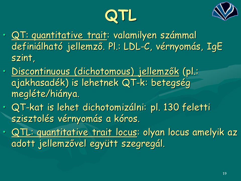 19QTL QT: quantitative trait: valamilyen számmal definiálható jellemző. Pl.: LDL-C, vérnyomás, IgE szint,QT: quantitative trait: valamilyen számmal de