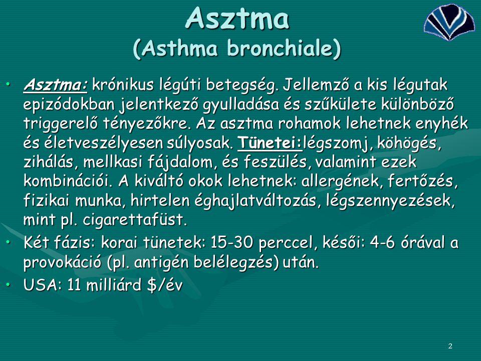 2 Asztma (Asthma bronchiale) Asztma: krónikus légúti betegség. Jellemző a kis légutak epizódokban jelentkező gyulladása és szűkülete különböző trigger