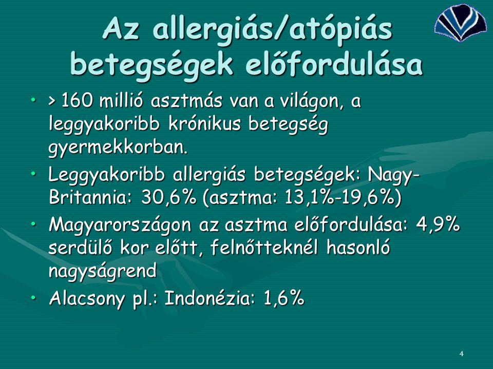 5 Az öröklődés vizsgálata Eredmények Egypetéjű ikreknél az asztma konkordanciája: 26-75%Egypetéjű ikreknél az asztma konkordanciája: 26-75% Egyik szülő sem atópiás: 11-13%-a; mindkét szülő: 50-70% gyermekeknek igenEgyik szülő sem atópiás: 11-13%-a; mindkét szülő: 50-70% gyermekeknek igen Magyarország: Az asztmások gyerekeinek 26,7% atópiás (leggyakrabban asztmás)Magyarország: Az asztmások gyerekeinek 26,7% atópiás (leggyakrabban asztmás) Asztma λs=2,0, bár egyes populációkban magasabb: >7Asztma λs=2,0, bár egyes populációkban magasabb: >7 Imprinting jelenség: Az atópiára való hajlam kockázata azokban a gyermekekben sokszor nagyobb, akiknek az anyja atópiás.Imprinting jelenség: Az atópiára való hajlam kockázata azokban a gyermekekben sokszor nagyobb, akiknek az anyja atópiás.