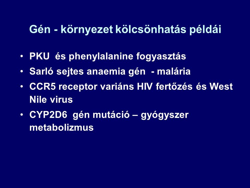 Gén - környezet kölcsönhatás példái PKU és phenylalanine fogyasztás Sarló sejtes anaemia gén - malária CCR5 receptor variáns HIV fertőzés és West Nile