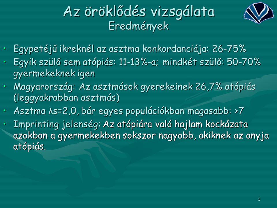 5 Az öröklődés vizsgálata Eredmények Egypetéjű ikreknél az asztma konkordanciája: 26-75%Egypetéjű ikreknél az asztma konkordanciája: 26-75% Egyik szül