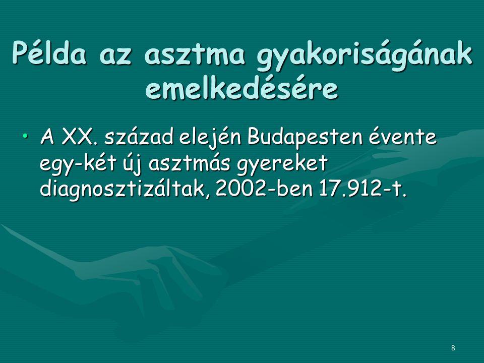 8 Példa az asztma gyakoriságának emelkedésére A XX. század elején Budapesten évente egy-két új asztmás gyereket diagnosztizáltak, 2002-ben 17.912-t.A