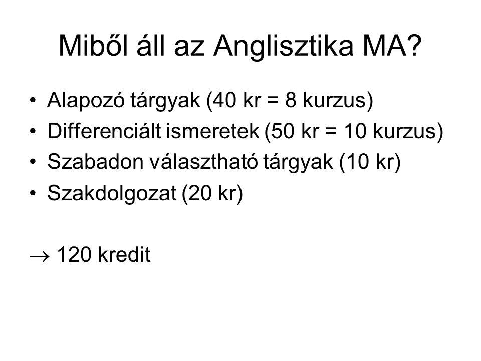 Miből áll az Anglisztika MA? Alapozó tárgyak (40 kr = 8 kurzus) Differenciált ismeretek (50 kr = 10 kurzus) Szabadon választható tárgyak (10 kr) Szakd
