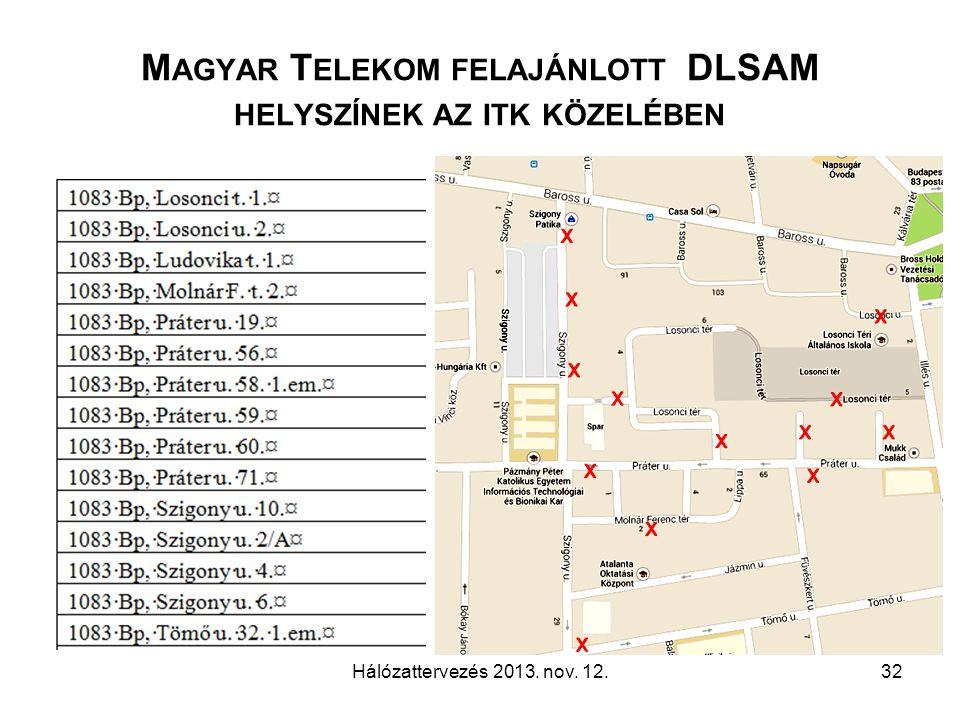 M AGYAR T ELEKOM FELAJÁNLOTT DLSAM HELYSZÍNEK AZ ITK KÖZELÉBEN Hálózattervezés 2013. nov. 12.32