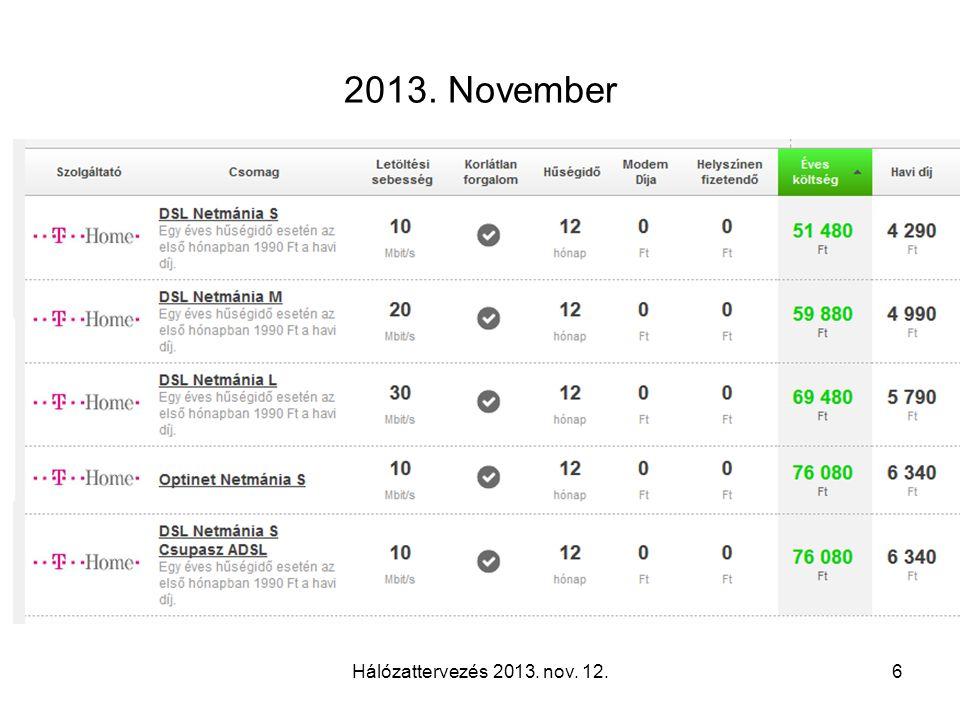 Hálózattervezés 2013. nov. 12.27
