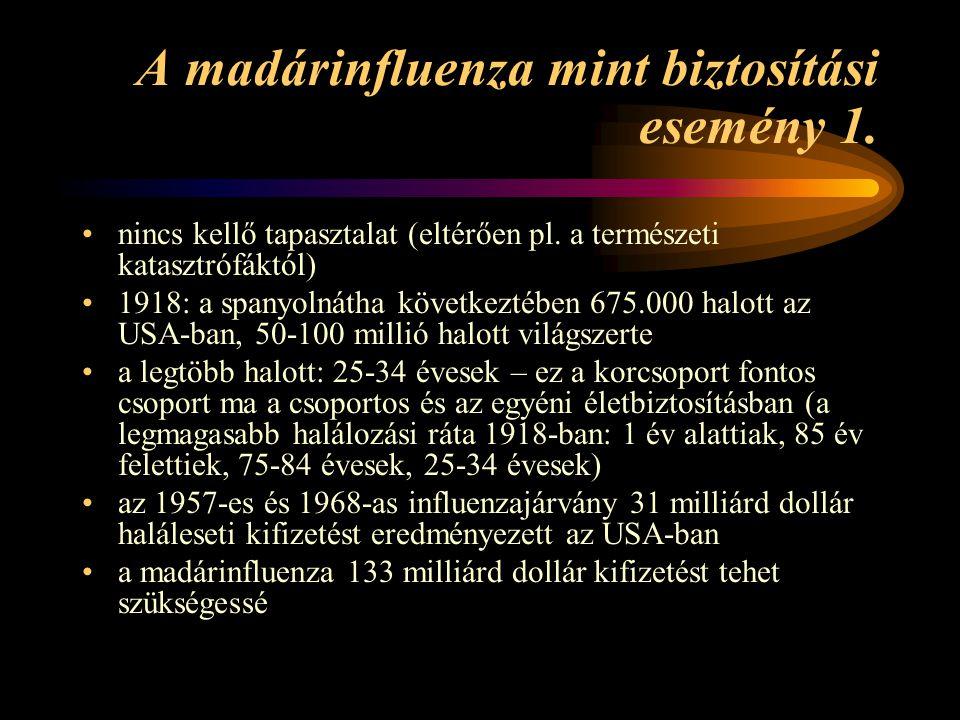 A madárinfluenza mint biztosítási esemény 1. nincs kellő tapasztalat (eltérően pl. a természeti katasztrófáktól) 1918: a spanyolnátha következtében 67