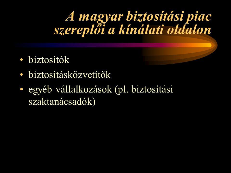 A magyar biztosítási piac szereplői a kínálati oldalon biztosítók biztosításközvetítők egyéb vállalkozások (pl. biztosítási szaktanácsadók)