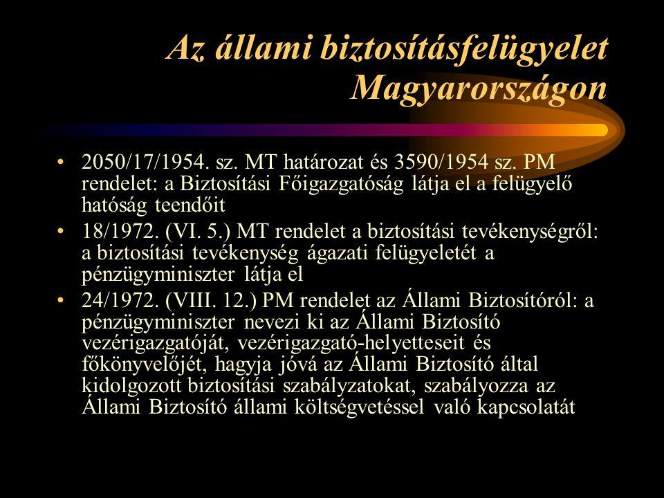 Az állami biztosításfelügyelet Magyarországon 2050/17/1954. sz. MT határozat és 3590/1954 sz. PM rendelet: a Biztosítási Főigazgatóság látja el a felü