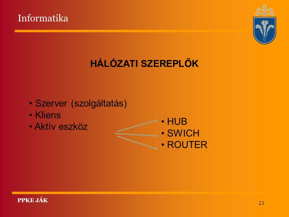 21 HÁLÓZATI SZEREPLŐK Szerver (szolgáltatás) Kliens Aktív eszköz HUB SWICH ROUTER Informatika PPKE JÁK