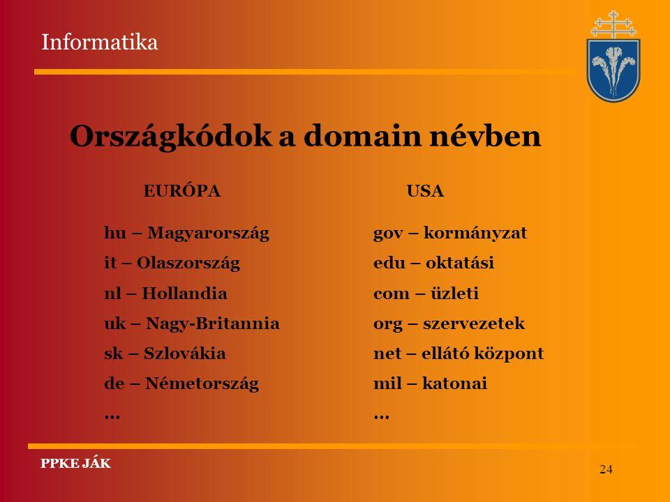 24 EURÓPAUSA hu – Magyarország it – Olaszország nl – Hollandia uk – Nagy-Britannia sk – Szlovákia de – Németország... gov – kormányzat edu – oktatási
