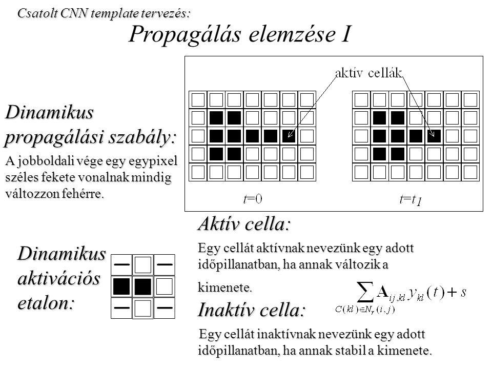 Propagálás elemzése I Dinamikus propagálási szabály: A jobboldali vége egy egypixel széles fekete vonalnak mindig változzon fehérre. Dinamikus aktivác