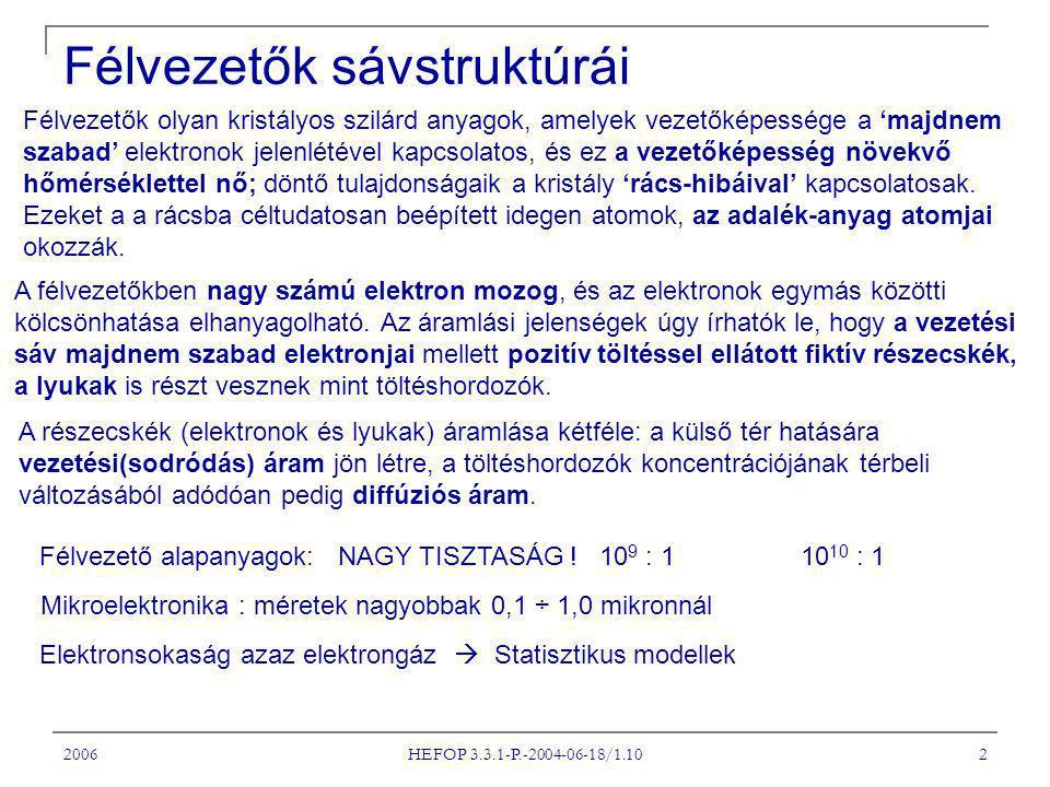 2006 HEFOP 3.3.1-P.-2004-06-18/1.10 2 Félvezetők sávstruktúrái Félvezetők olyan kristályos szilárd anyagok, amelyek vezetőképessége a 'majdnem szabad' elektronok jelenlétével kapcsolatos, és ez a vezetőképesség növekvő hőmérséklettel nő; döntő tulajdonságaik a kristály 'rács-hibáival' kapcsolatosak.