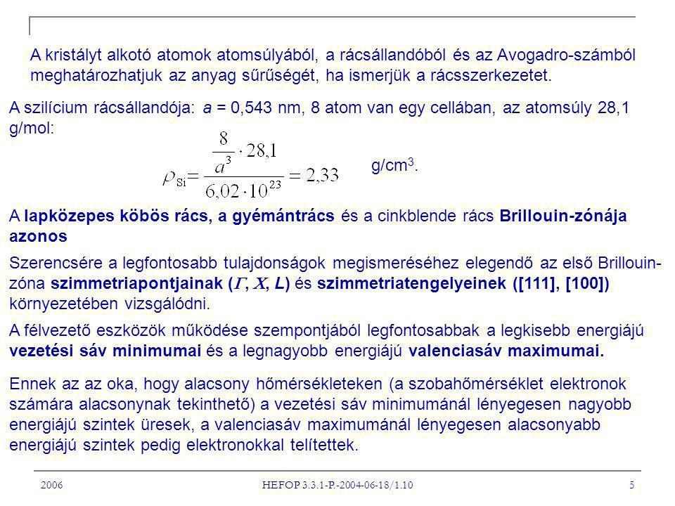 2006 HEFOP 3.3.1-P.-2004-06-18/1.10 5 A kristályt alkotó atomok atomsúlyából, a rácsállandóból és az Avogadro-számból meghatározhatjuk az anyag sűrűségét, ha ismerjük a rácsszerkezetet.