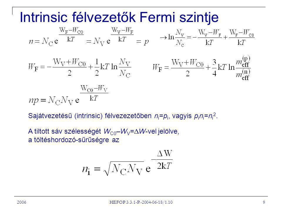2006 HEFOP 3.3.1-P.-2004-06-18/1.10 9 Intrinsic félvezetők Fermi szintje Sajátvezetésű (intrinsic) félvezezetőben n i =p i, vagyis p i n i =n i 2. A t