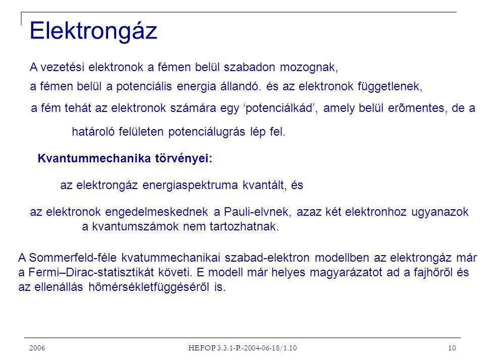 2006 HEFOP 3.3.1-P.-2004-06-18/1.10 10 a fémen belül a potenciális energia állandó.