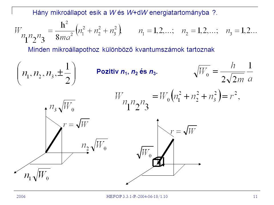 2006 HEFOP 3.3.1-P.-2004-06-18/1.10 11 Minden mikroállapothoz különböző kvantumszámok tartoznak Pozitiv n 1, n 2 és n 3.