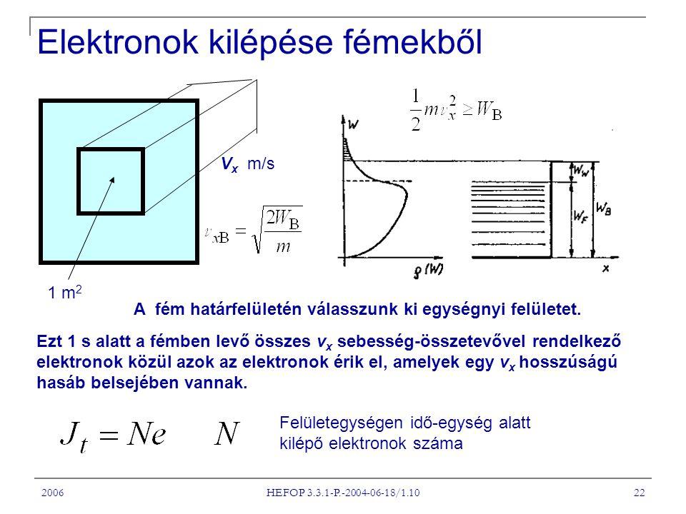 2006 HEFOP 3.3.1-P.-2004-06-18/1.10 22 1 m 2 V x m/s A fém határfelületén válasszunk ki egységnyi felületet.