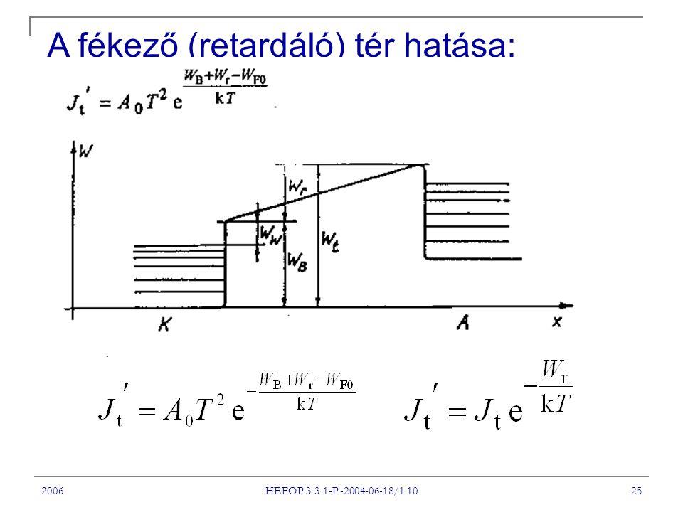 2006 HEFOP 3.3.1-P.-2004-06-18/1.10 25 A fékező (retardáló) tér hatása: