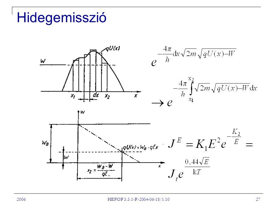 2006 HEFOP 3.3.1-P.-2004-06-18/1.10 27 Hidegemisszió