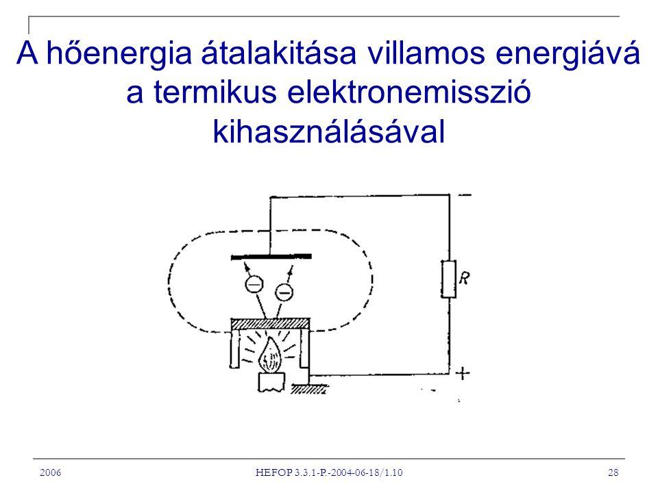 2006 HEFOP 3.3.1-P.-2004-06-18/1.10 28 A hőenergia átalakitása villamos energiává a termikus elektronemisszió kihasználásával
