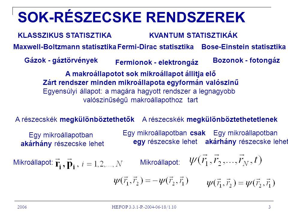 2006 HEFOP 3.3.1-P.-2004-06-18/1.10 3 SOK-RÉSZECSKE RENDSZEREK KLASSZIKUS STATISZTIKA Maxwell-Boltzmann statisztika Gázok - gáztörvények KVANTUM STATISZTIKÁK Fermi-Dirac statisztika Fermionok - elektrongáz Bose-Einstein statisztika Bozonok - fotongáz A részecskék megkülönböztethetőkA részecskék megkülönböztethetetlenek A makroállapotot sok mikroállapot állitja elő Zárt rendszer minden mikroállapota egyformán valószinű Egyensúlyi állapot: a magára hagyott rendszer a legnagyobb valószinűségű makroállapothoz tart Egy mikroállapotban csak egy részecske lehet Egy mikroállapotban akárhány részecske lehet Egy mikroállapotban akárhány részecske lehet Mikroállapot: