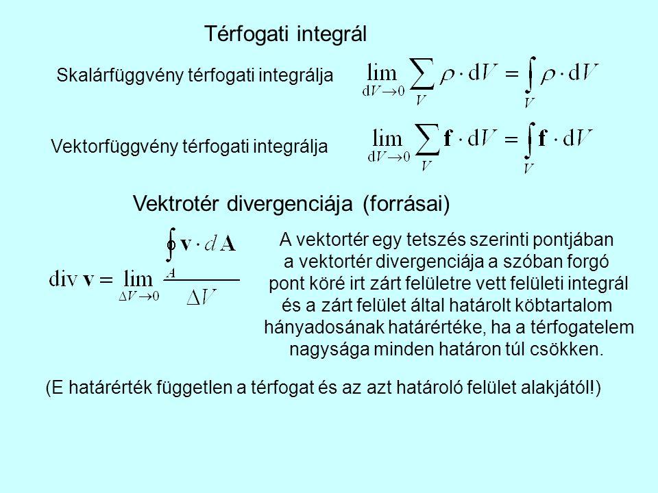 Térfogati integrál Skalárfüggvény térfogati integrálja Vektorfüggvény térfogati integrálja Vektrotér divergenciája (forrásai) A vektortér egy tetszés