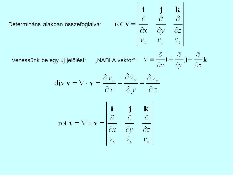 """Determináns alakban összefoglalva: Vezessünk be egy új jelölést:""""NABLA vektor"""":"""