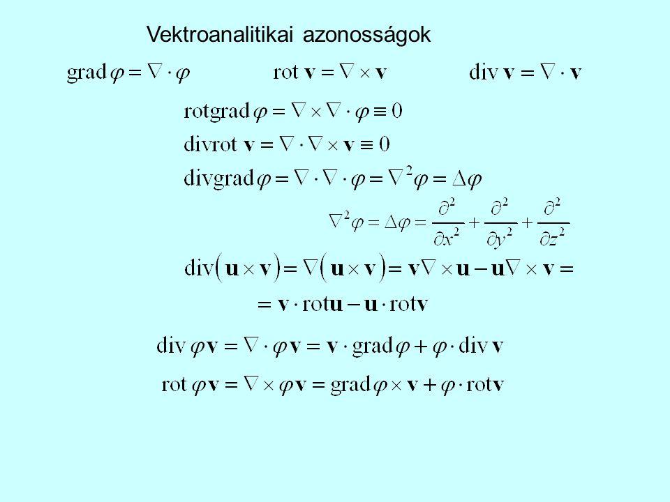 Vektroanalitikai azonosságok