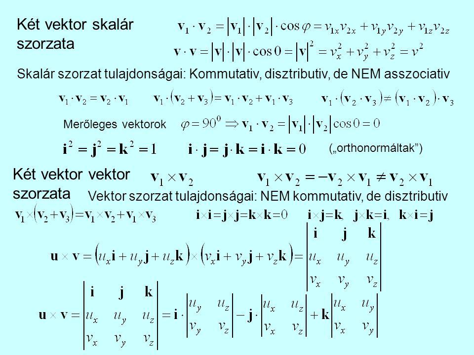 """Két vektor skalár szorzata Két vektor vektor szorzata Skalár szorzat tulajdonságai: Kommutativ, disztributiv, de NEM asszociativ Merőleges vektorok ("""""""