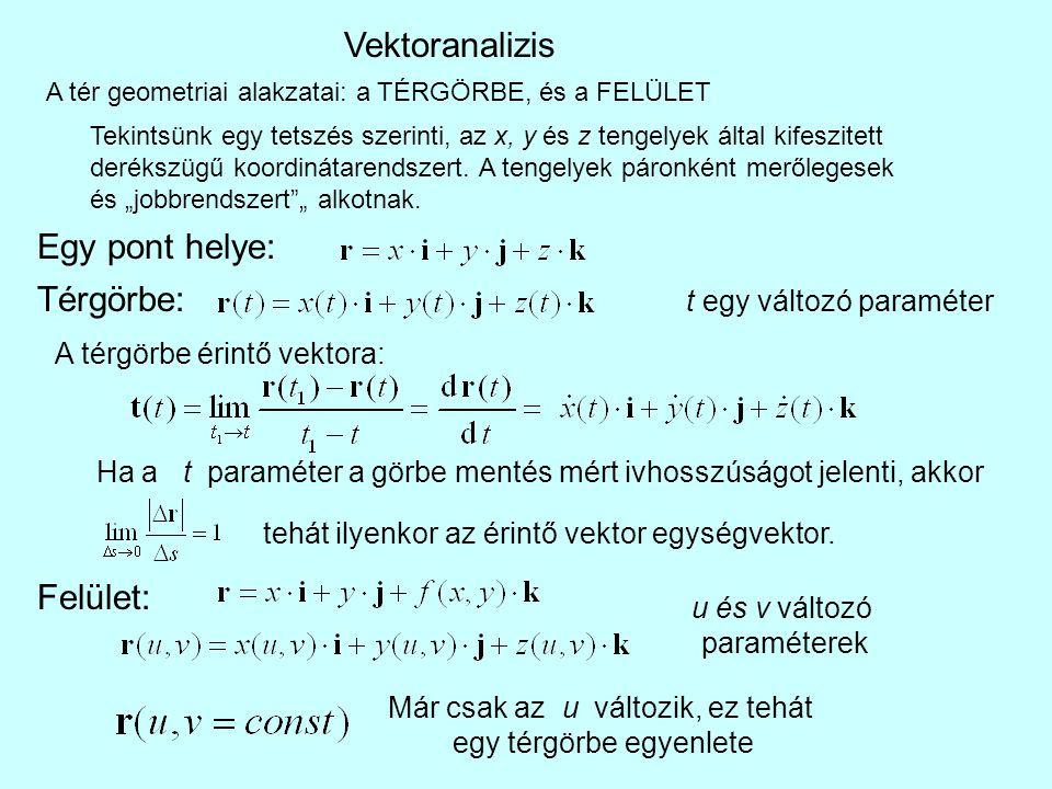 Vektoranalizis A tér geometriai alakzatai: a TÉRGÖRBE, és a FELÜLET Tekintsünk egy tetszés szerinti, az x, y és z tengelyek által kifeszitett derékszü